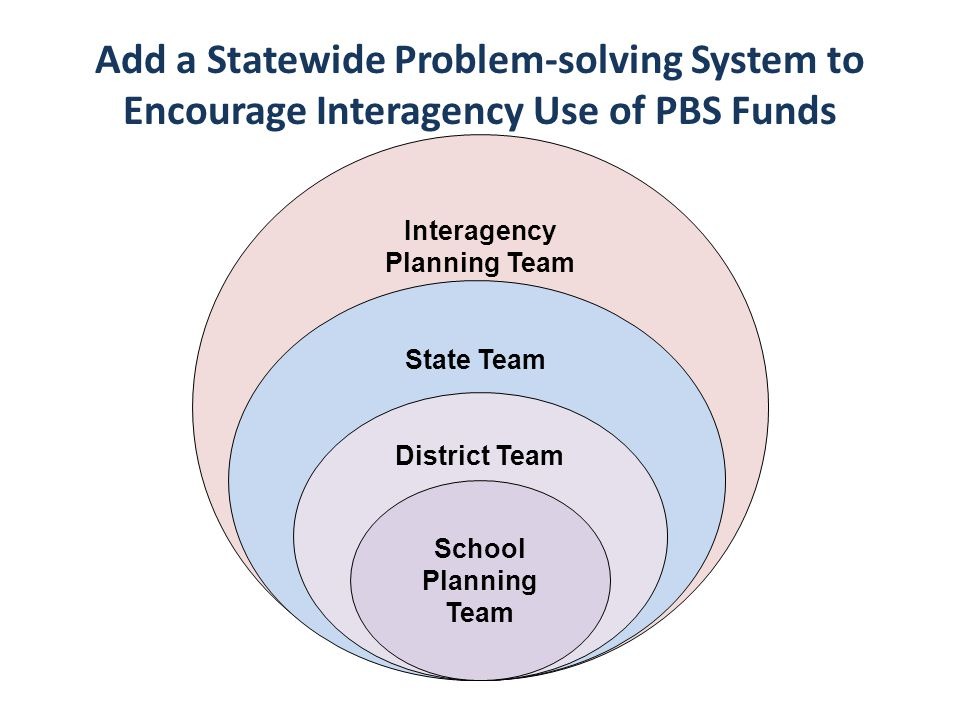 Add a Statewide Problem-solving System to Encourage Interagency Use of PBS Funds