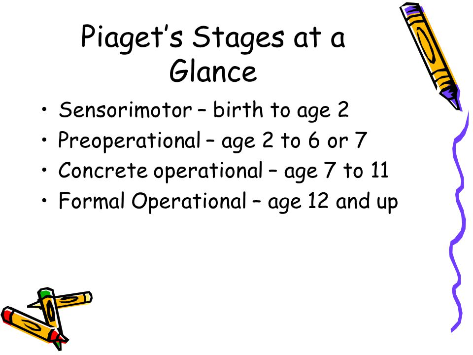Piaget's Stages at a Glance