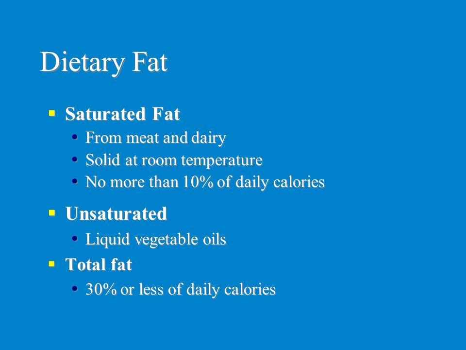 Dietary Fat Saturated Fat Unsaturated Total fat From meat and dairy