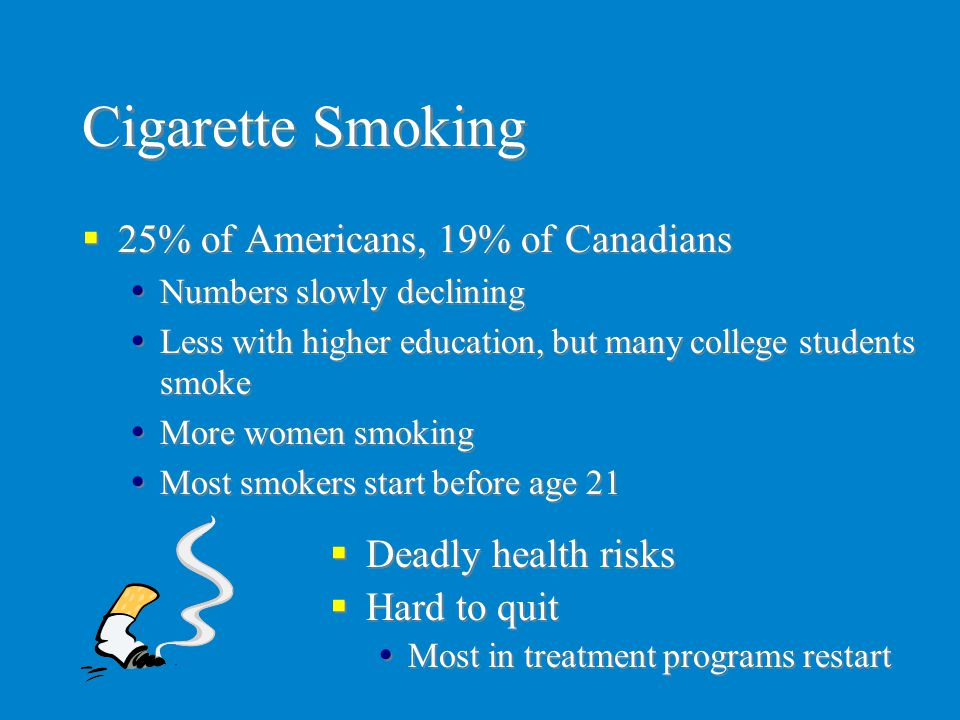 Cigarette Smoking 25% of Americans, 19% of Canadians
