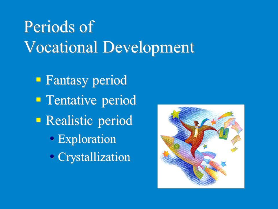 Periods of Vocational Development
