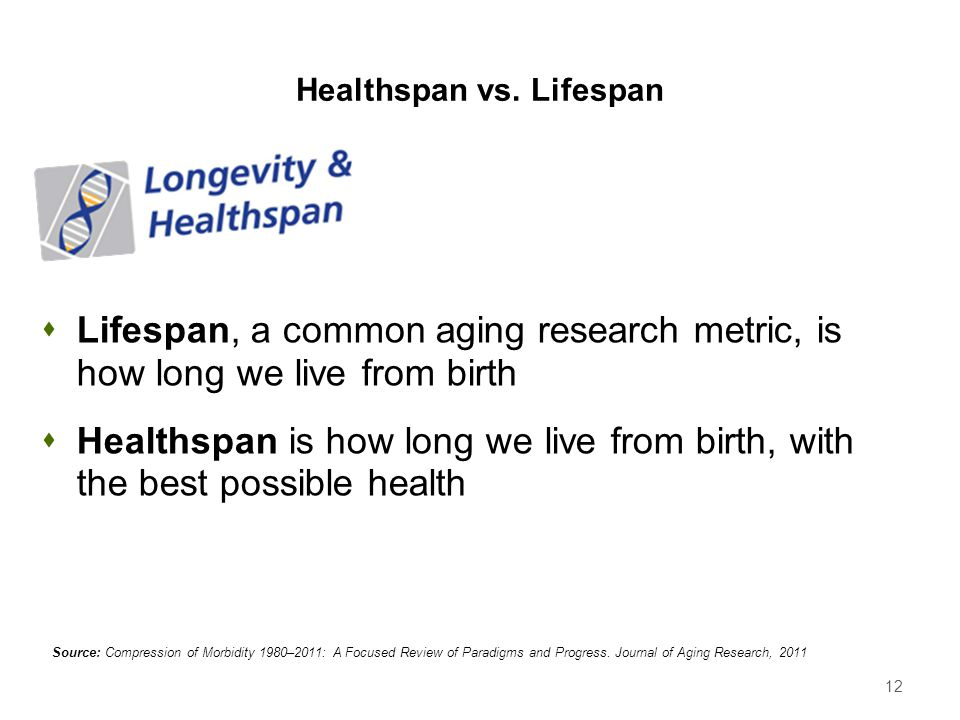 Healthspan vs. Lifespan