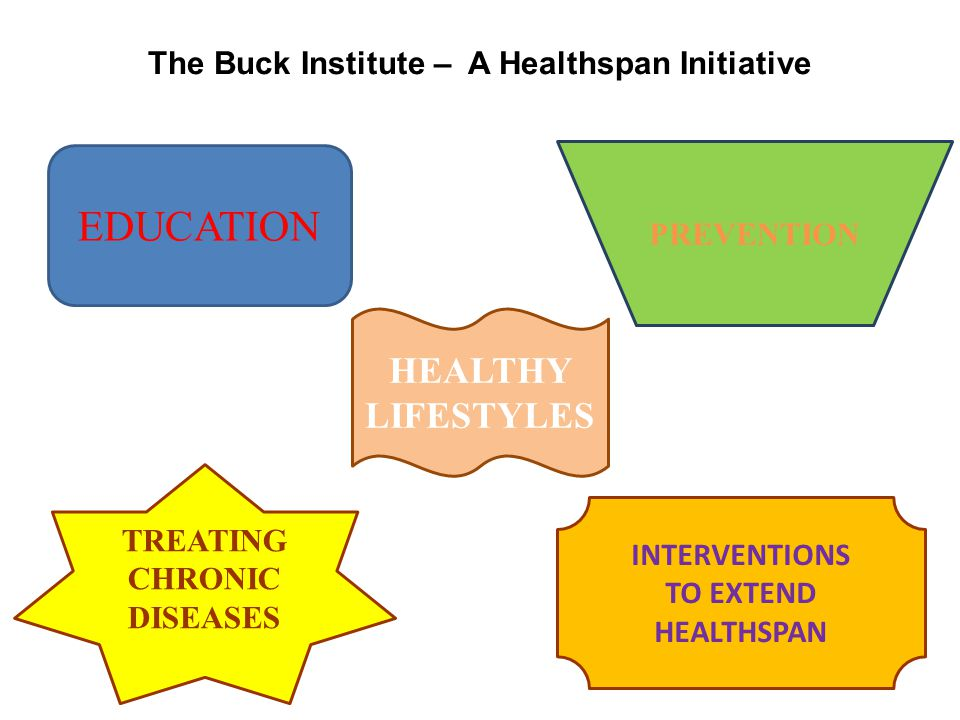 The Buck Institute – A Healthspan Initiative TREATING CHRONIC DISEASES