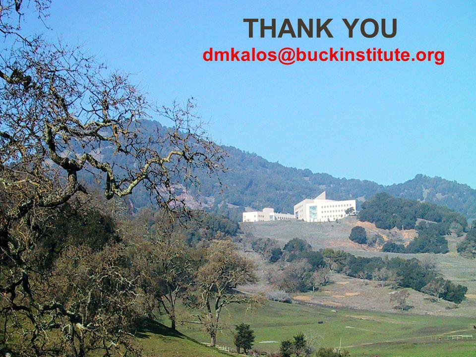 THANK YOU Thank You dmkalos@buckinstitute.org