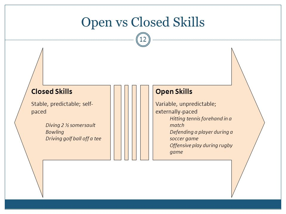 open vs closed systems essay Decades ago, when adoption first began, it was almost all closed the choice of open adoption vs closed adoption is one of the most.