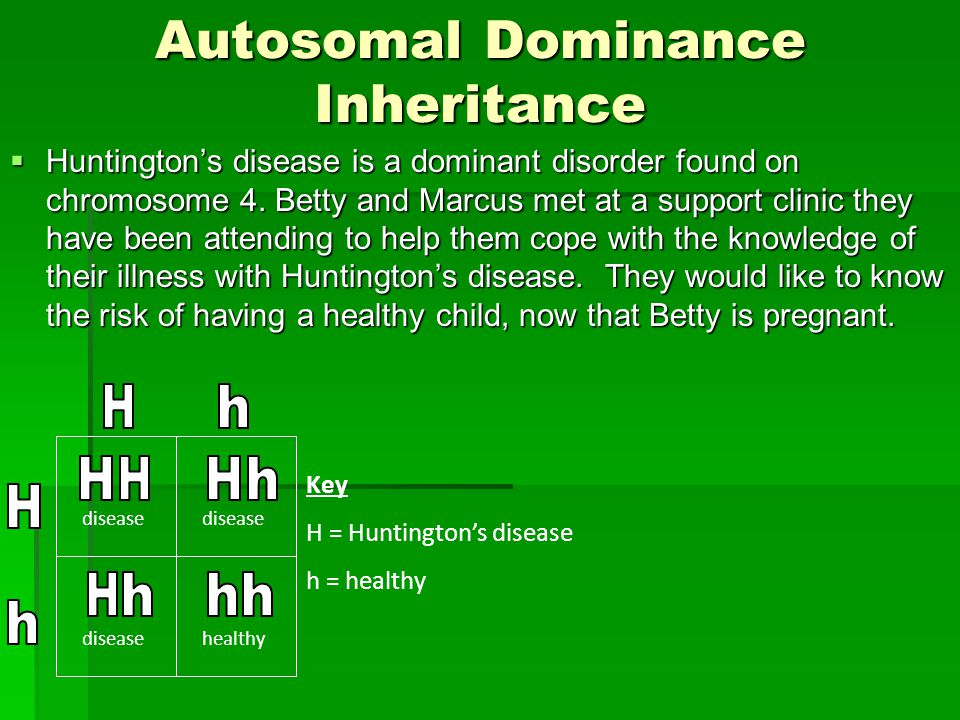 Autosomal Dominance Inheritance