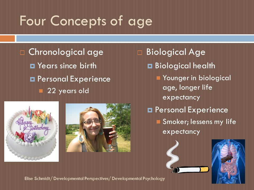 Four Concepts of age Chronological age Biological Age