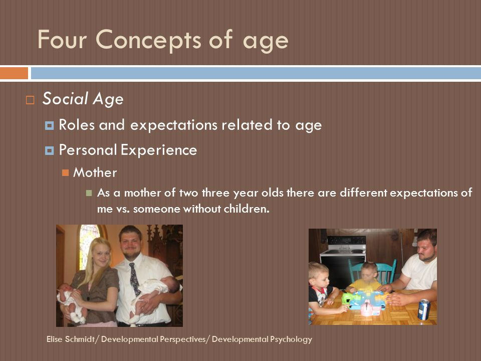 Four Concepts of age Social Age Roles and expectations related to age