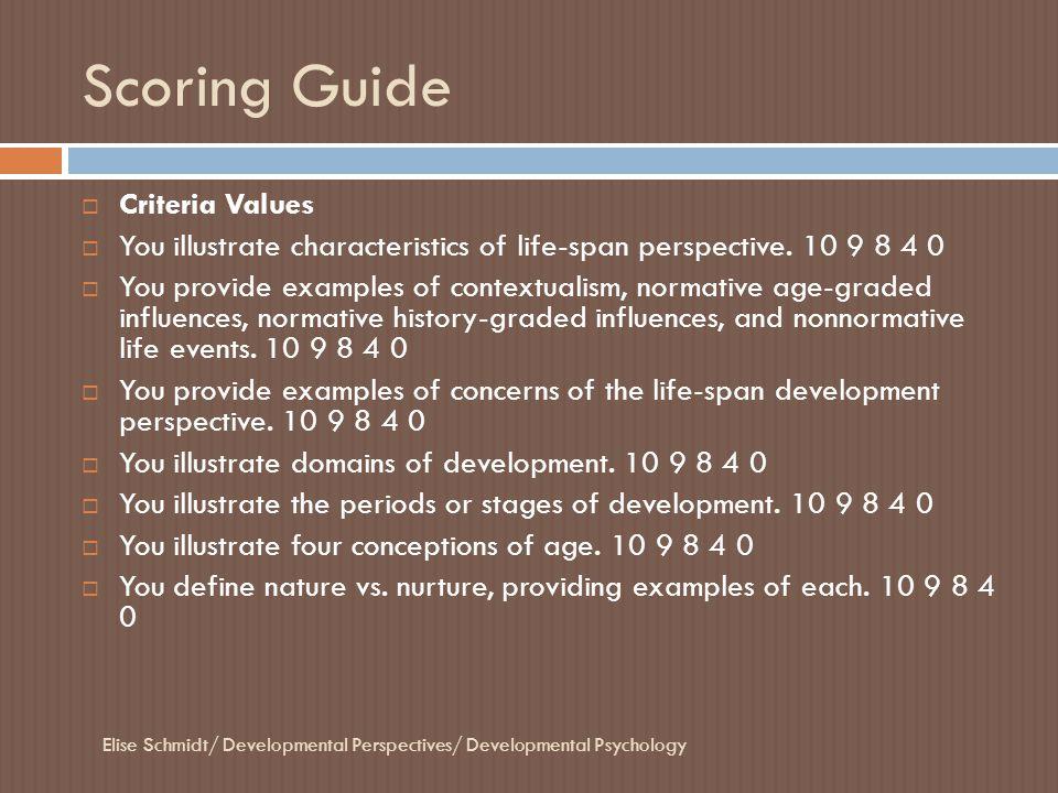 Scoring Guide Criteria Values