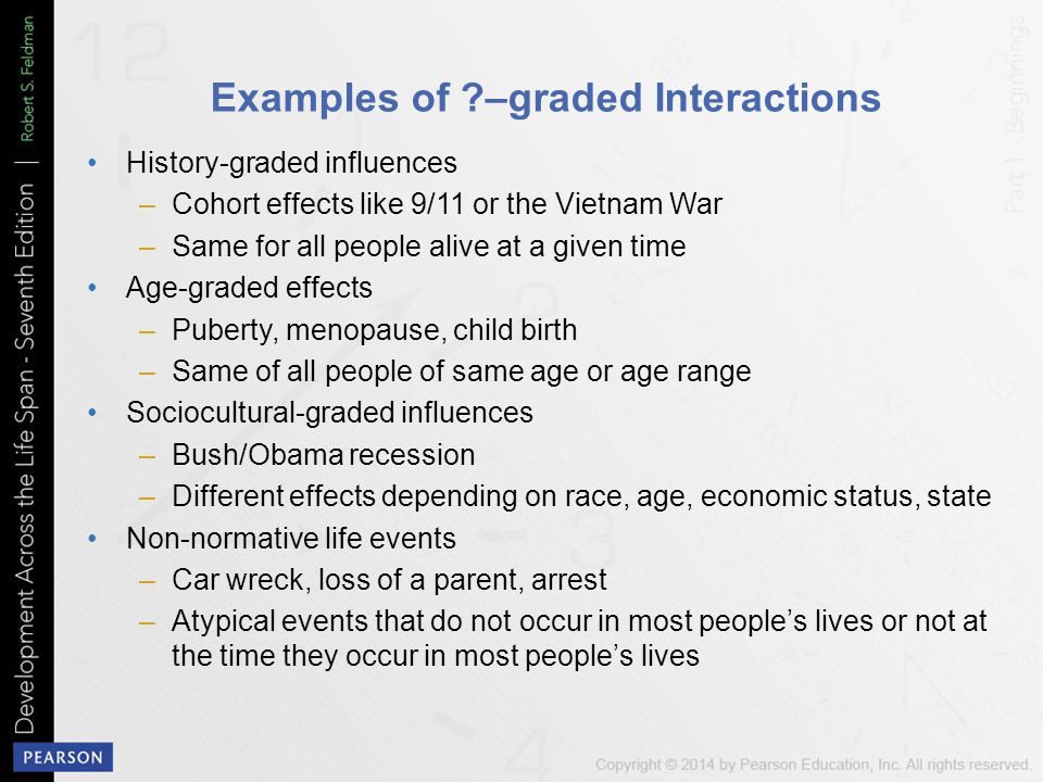 Examples of –graded Interactions