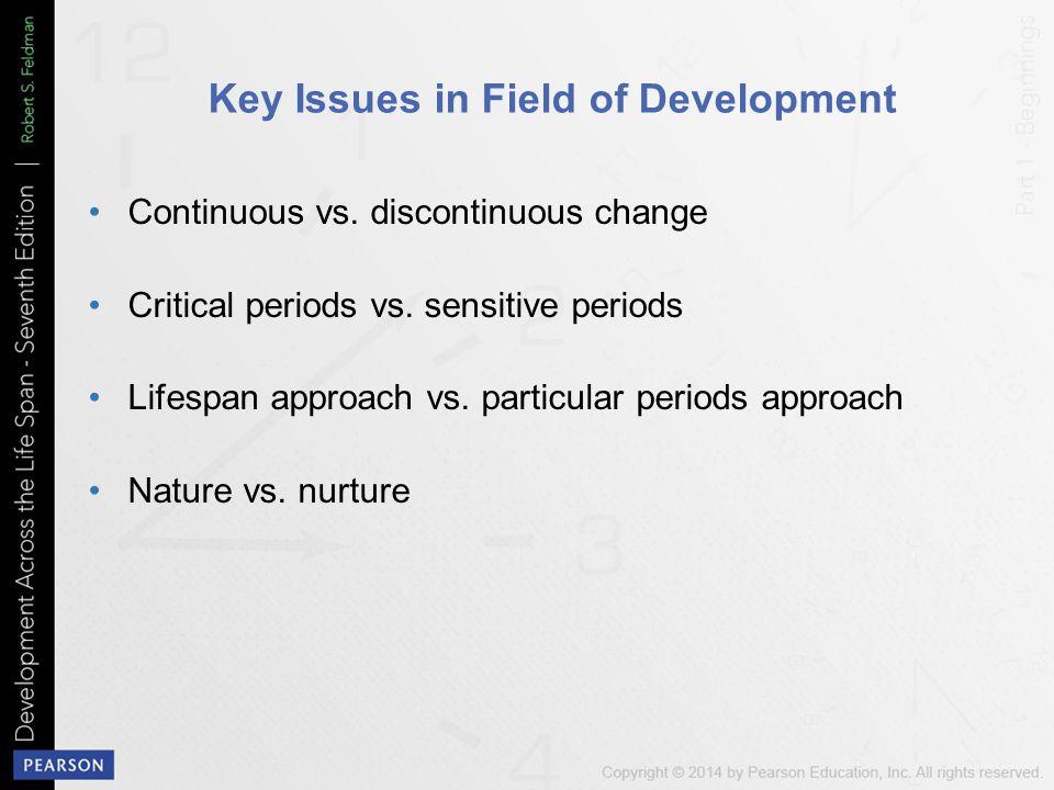 Key Issues in Field of Development
