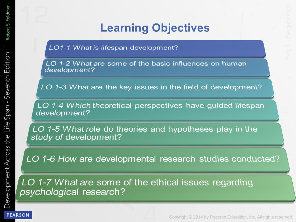 Learning Objectives LO1-1 What is lifespan development
