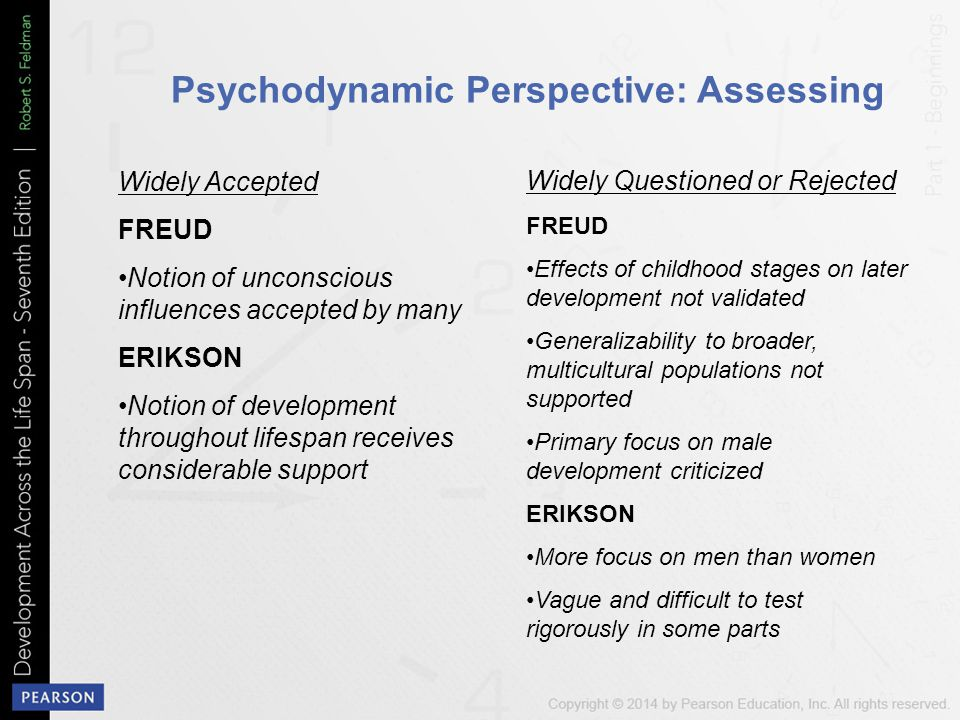 Psychodynamic Perspective: Assessing