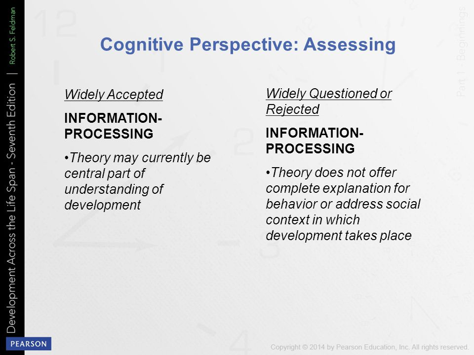 Cognitive Perspective: Assessing
