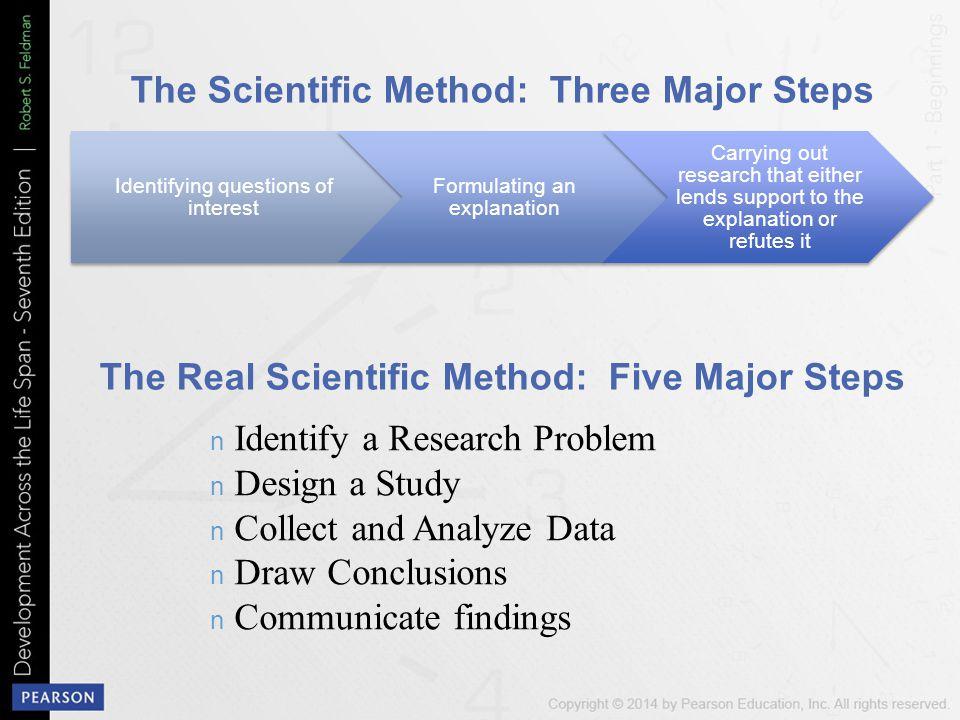 The Scientific Method: Three Major Steps