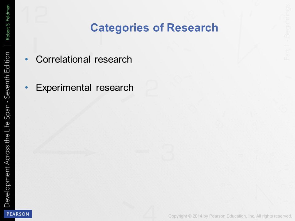 Categories of Research