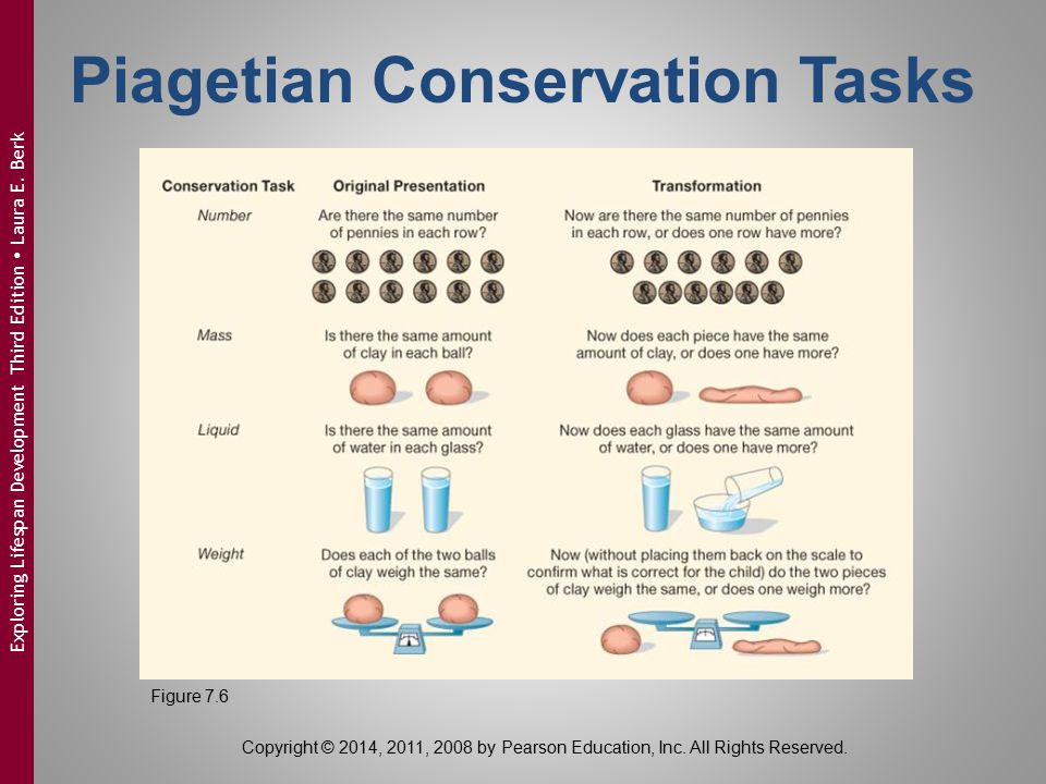 Piagetian Conservation Tasks