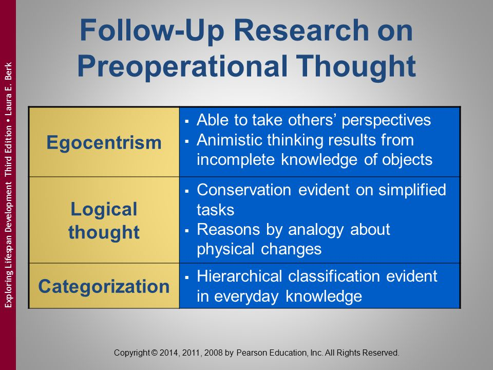 Follow-Up Research on Preoperational Thought