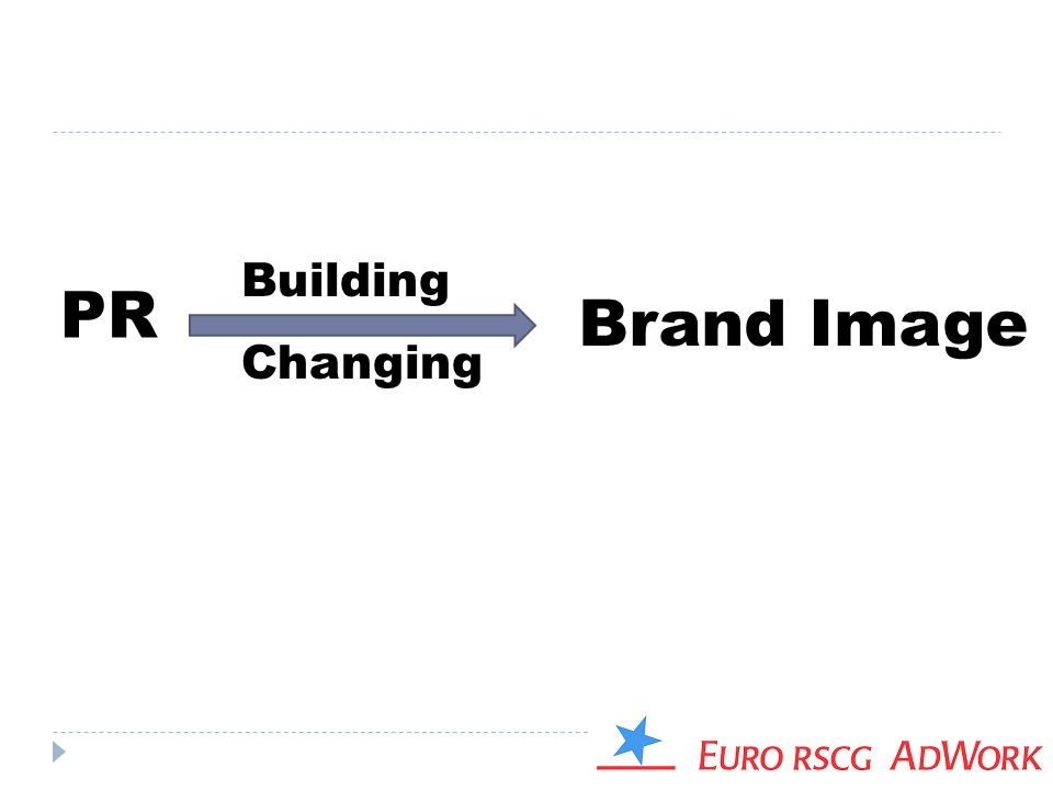 Building PR Brand Image Changing