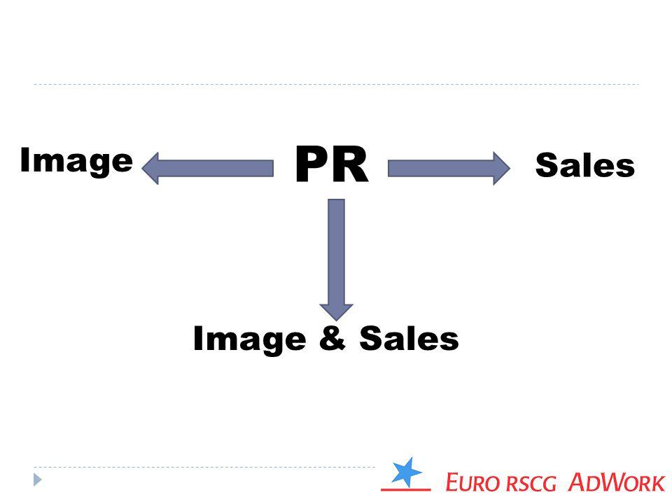 PR Image Sales Image & Sales