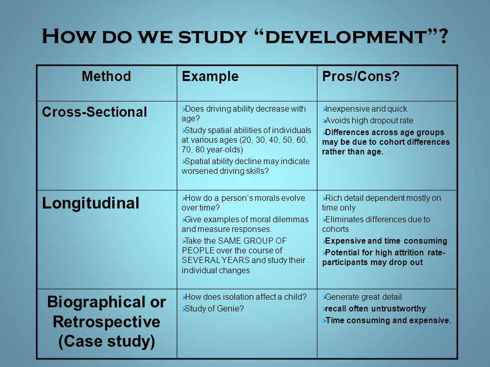 How do we study development