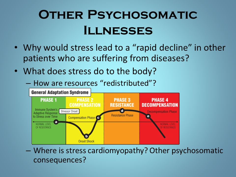 Other Psychosomatic Illnesses