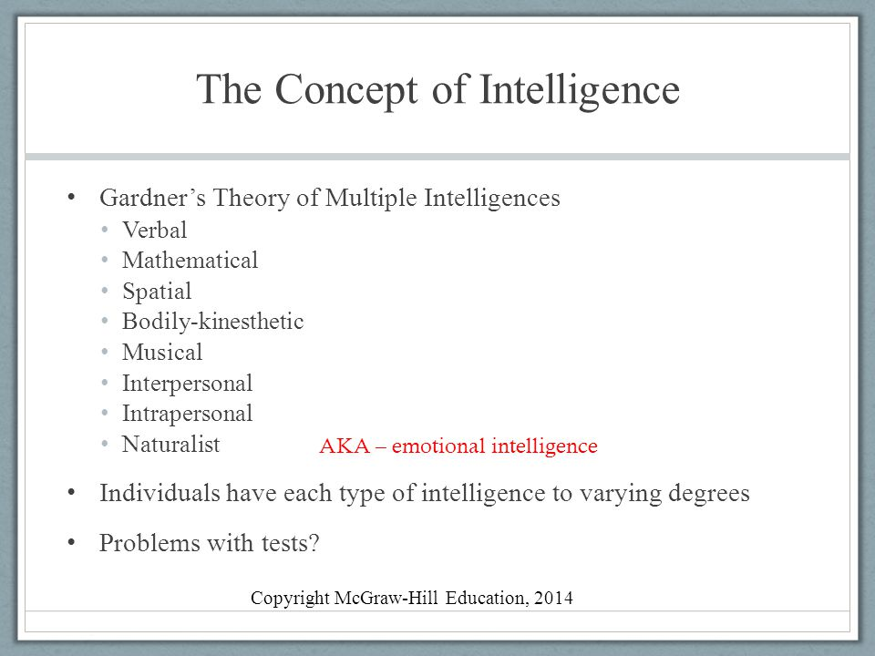 The Concept of Intelligence