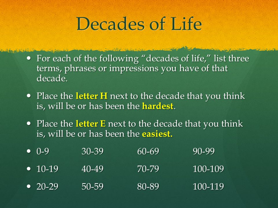 Decades of Life For each of the following decades of life, list three terms, phrases or impressions you have of that decade.