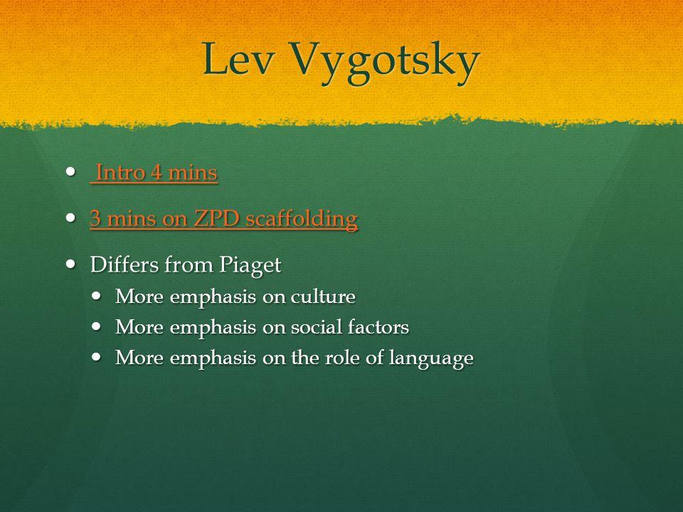 Lev Vygotsky Intro 4 mins 3 mins on ZPD scaffolding