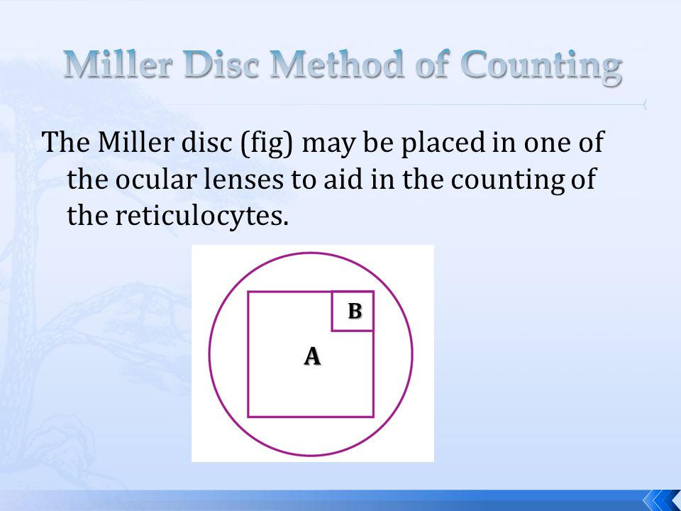 Miller Disc Method of Counting
