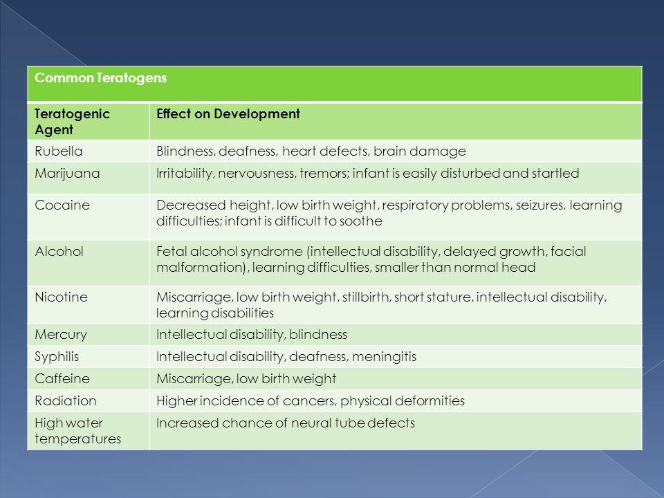 Common Teratogens Teratogenic Agent. Effect on Development. Rubella. Blindness, deafness, heart defects, brain damage.