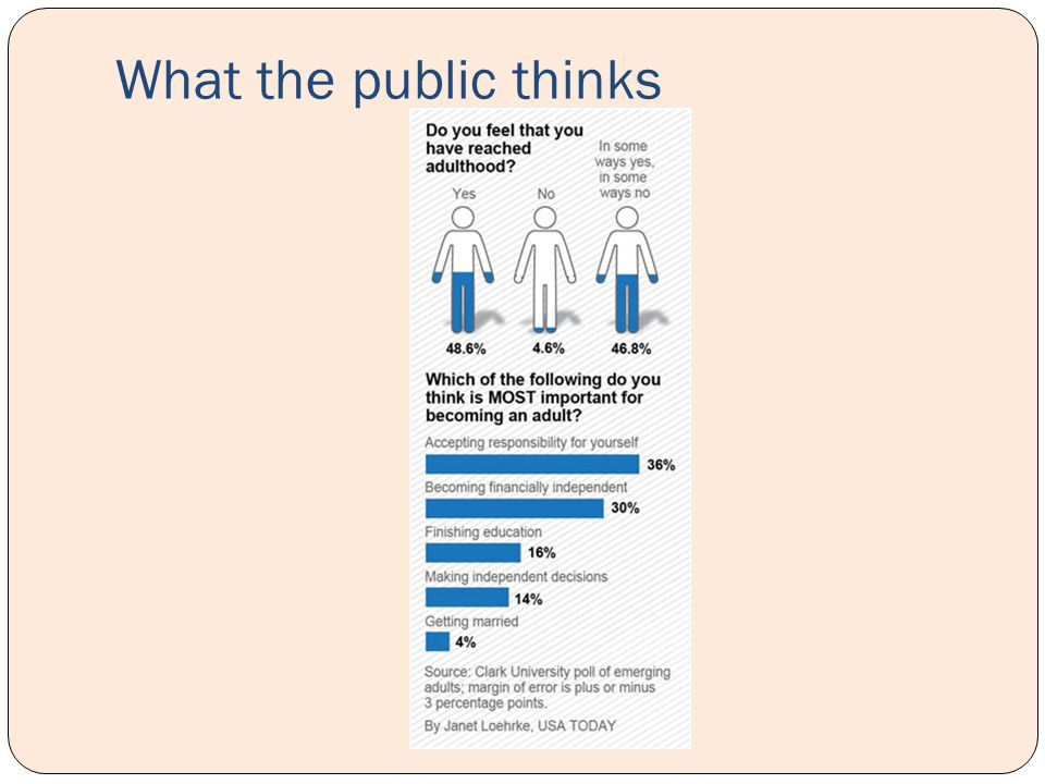 What the public thinks