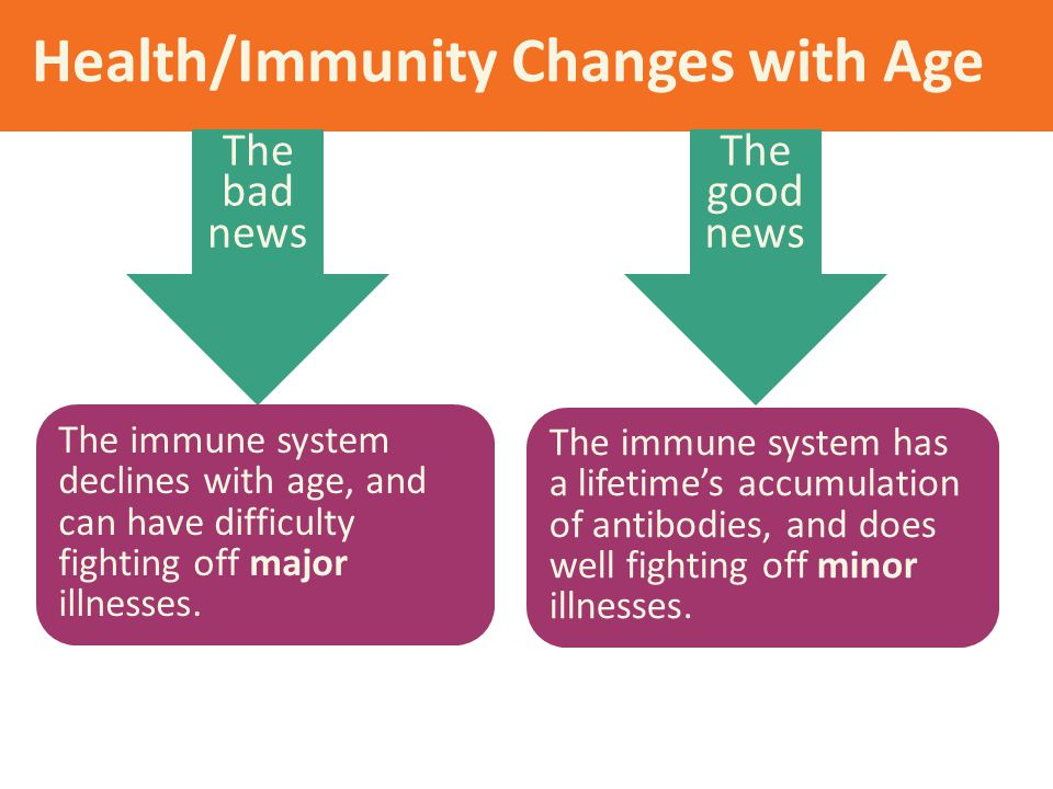 Health/Immunity Changes with Age
