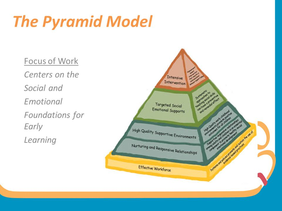 The Pyramid Model Focus of Work Centers on the Social and Emotional