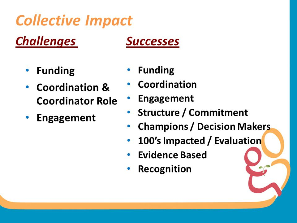 Collective Impact Challenges Successes