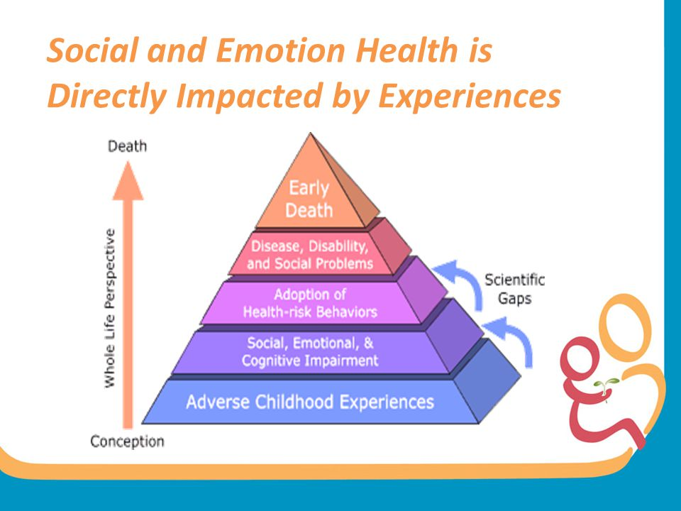 Social and Emotion Health is Directly Impacted by Experiences