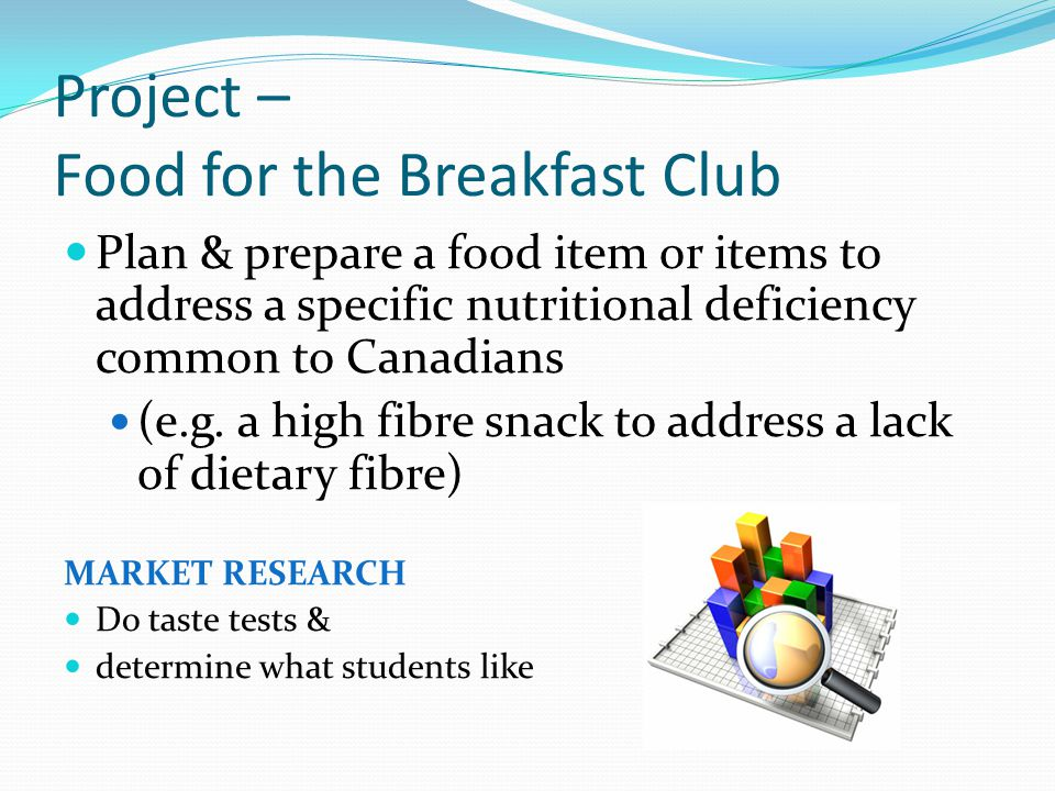 Project – Food for the Breakfast Club