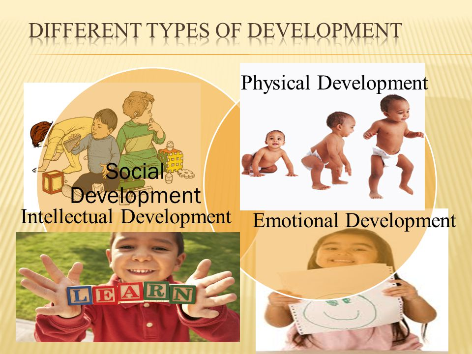 Different Types of Development