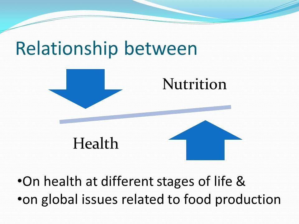 Relationship between Nutrition Health