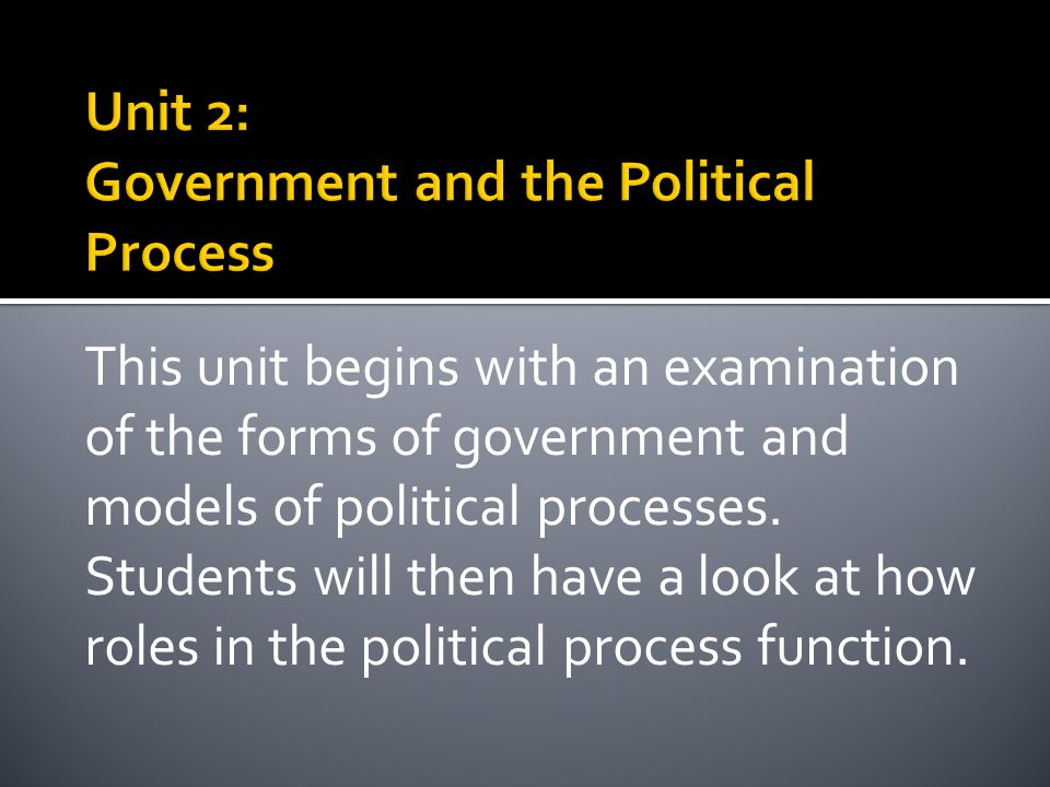 Unit 2: Government and the Political Process