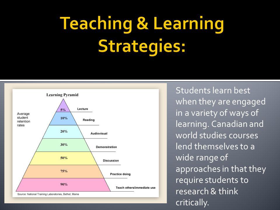 Teaching & Learning Strategies: