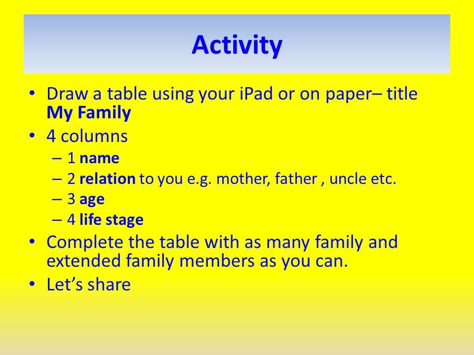 Activity Draw a table using your iPad or on paper– title My Family