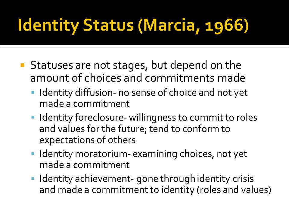 Identity Status (Marcia, 1966)