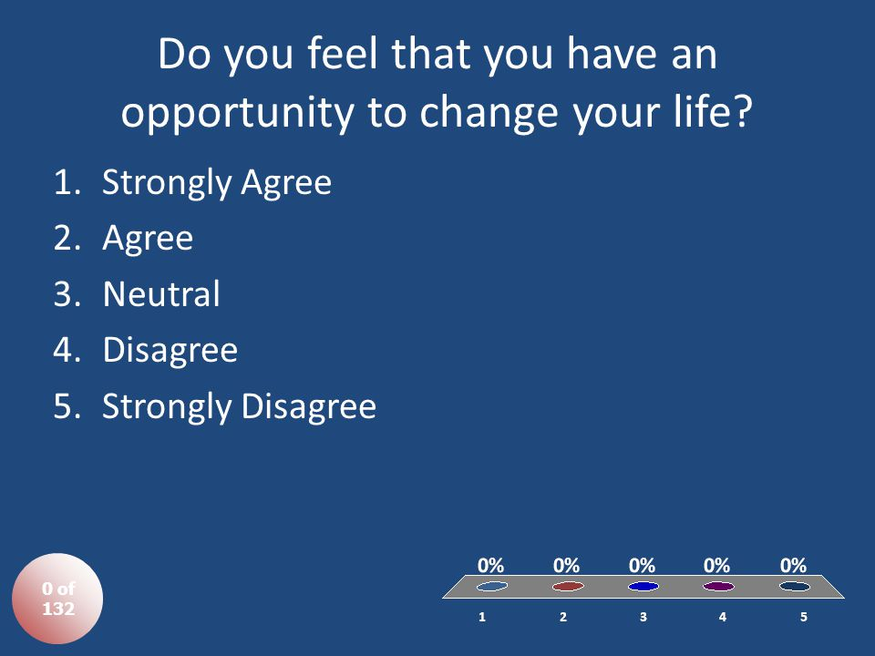 Do you feel that you have an opportunity to change your life