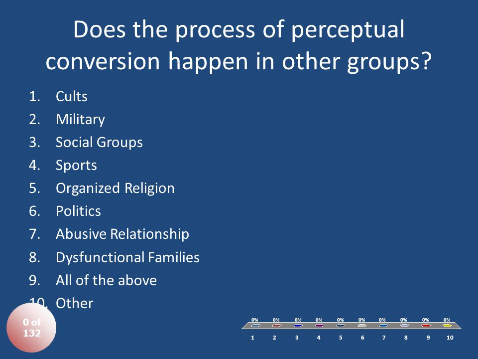 Does the process of perceptual conversion happen in other groups