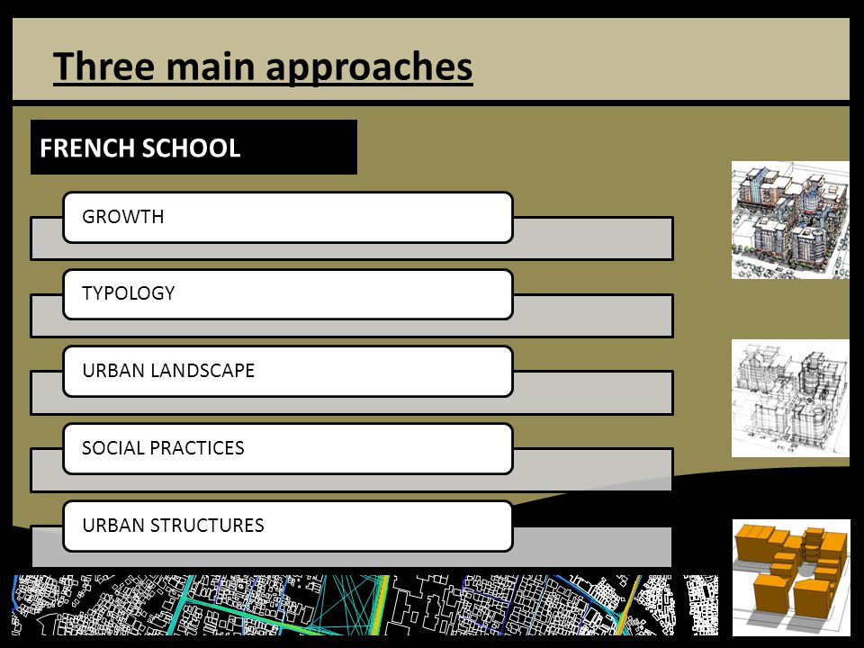 Three main approaches FRENCH SCHOOL GROWTH TYPOLOGY URBAN LANDSCAPE