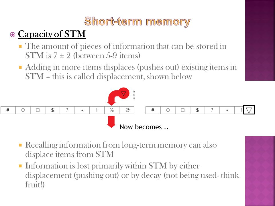 Short-term memory Capacity of STM