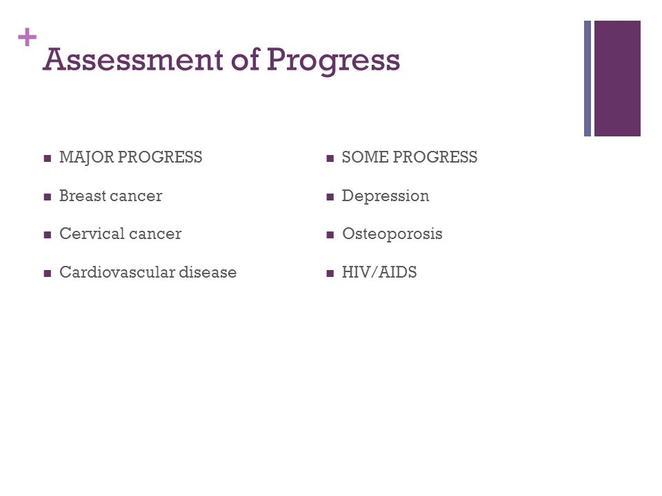 Assessment of Progress