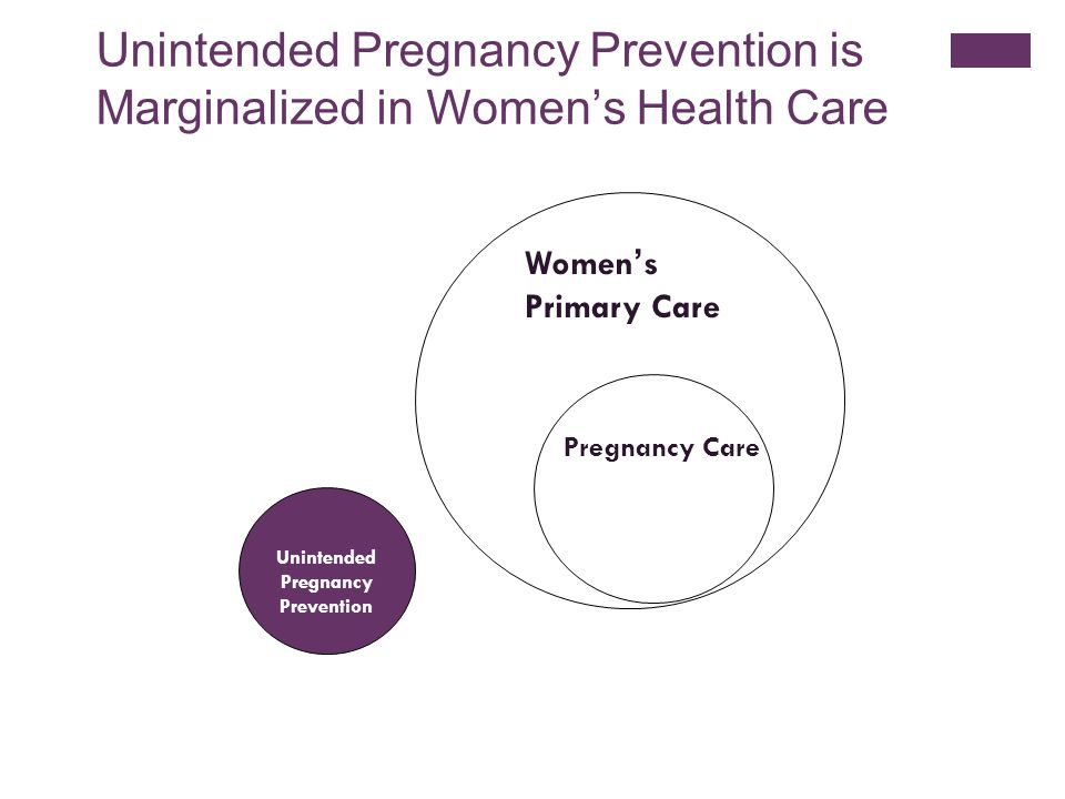 Unintended Pregnancy Prevention is Marginalized in Women's Health Care