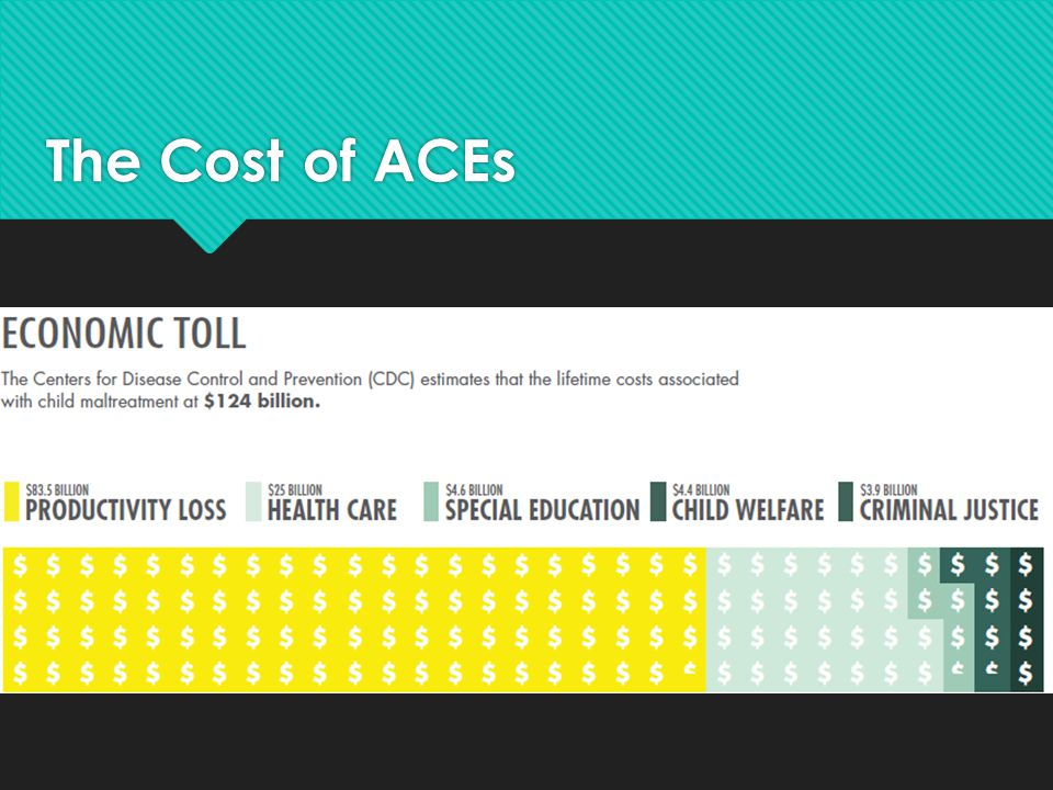 The Cost of ACEs JDC